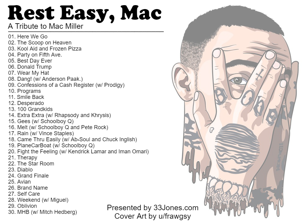 (Image: Tracklist for Rest Easy, Mac - A Tribute to Mac Miller Presented by 33jones.com)